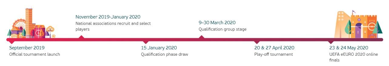 e-euro 2020 finalleri.jpg