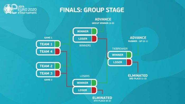 e-euro 2020 formatı.jpg