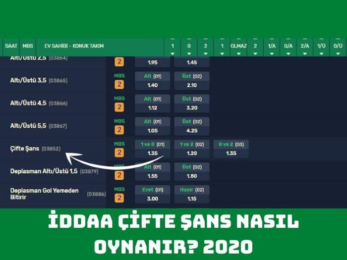 iddaa çifte şans nasıl oynanır 2020